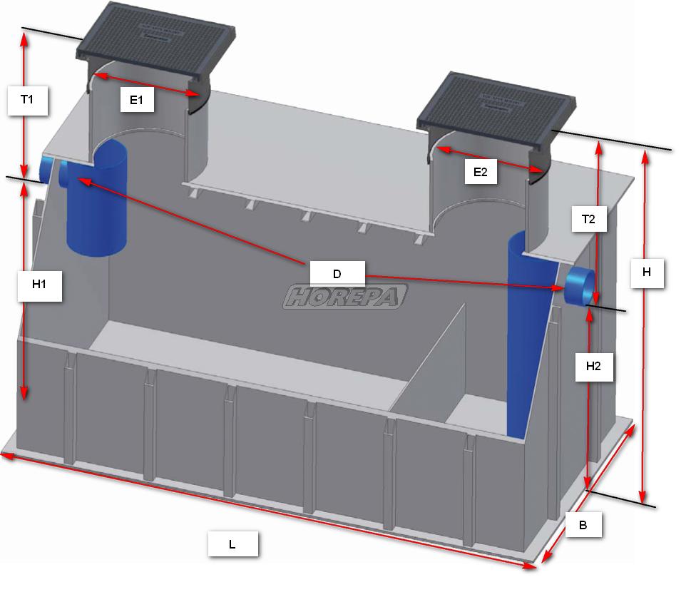 Industriele Keuken Te Koop : Hoogte H , T1 en T2 zijn traploos in te stellen tussen de minimale en